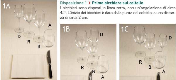 B5 5 disposizione dei bicchieri approfondimento - Disposizione bicchieri a tavola ...