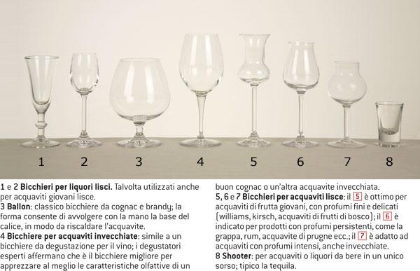 Bicchieri bar for Nomi dei gemelli diversi
