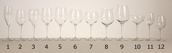 B9 3 3 servizio - Disposizione bicchieri in tavola ...